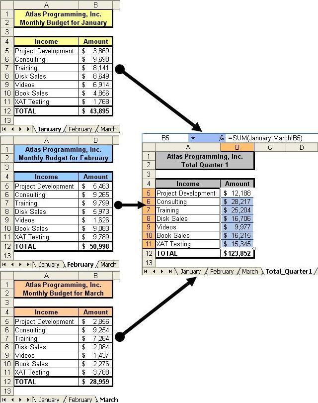 SUM_MultipleSheets Operation Of Worksheet And Workbook on