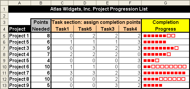 tom u2019s tutorials for excel  showing a progress bar from a