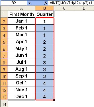 fiscal month calendar 2015