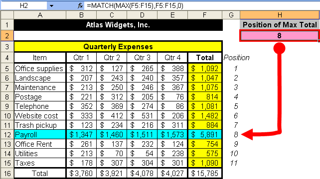tom s tutorials for excel finding the relative position